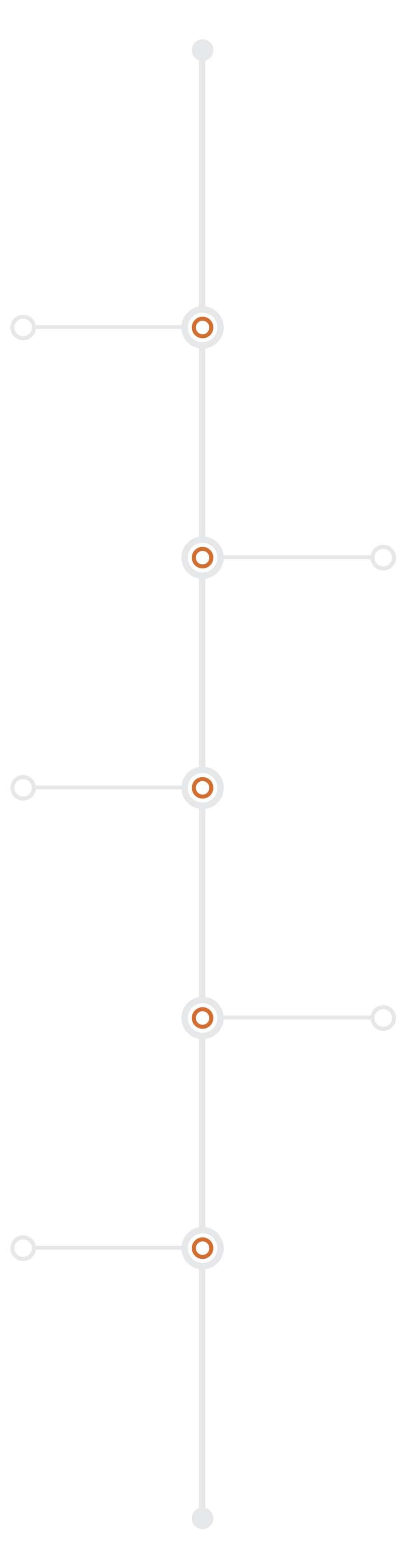 http://ldsv.ca/wp-content/uploads/2018/02/timeline-final.jpg